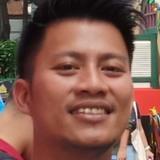 Jony from Banjarmasin   Man   22 years old   Scorpio