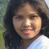 Jiya from Secunderabad | Woman | 26 years old | Gemini