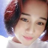 Rasyha from Klang | Woman | 24 years old | Sagittarius