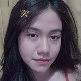 Dilla from Jakarta   Woman   23 years old   Cancer