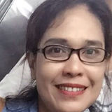 Muhar from Medan   Woman   48 years old   Aquarius