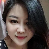 Ronnie from Doha   Woman   26 years old   Leo