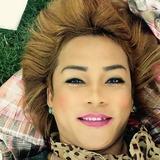 Kris from Deira   Woman   40 years old   Sagittarius