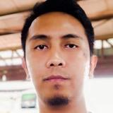 Izu from Melaka | Man | 30 years old | Aries