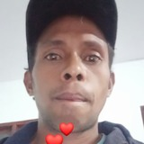 Ivan from Tabanan | Man | 35 years old | Cancer