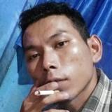 Tedy from Singkawang | Man | 27 years old | Leo
