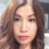 Stellar from Garden Grove | Woman | 41 years old | Scorpio