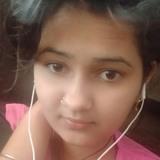Fine from Gurgaon | Woman | 20 years old | Gemini