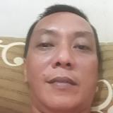 Juky from Pangkalpinang | Man | 43 years old | Leo