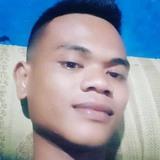 Suryanaomvb from Purwakarta   Man   22 years old   Libra