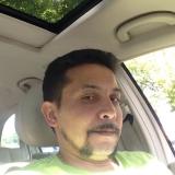 Muri from Heilbronn | Man | 47 years old | Gemini