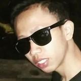 Andriawan12T from Pekalongan | Man | 25 years old | Taurus