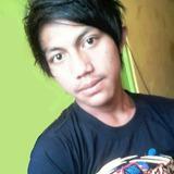 Muslih from Majalengka | Man | 27 years old | Aries