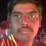 Venu from Kamareddi   Man   26 years old   Aries