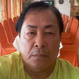 Jeff from Riyadh | Man | 58 years old | Capricorn