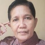 Amanda from Yogyakarta | Woman | 45 years old | Virgo