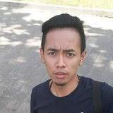 Al from Sukabumi | Man | 27 years old | Taurus