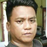 Oedink from Nunukan | Man | 35 years old | Gemini