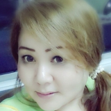 Veylista from Bandung   Woman   35 years old   Aries