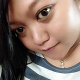 Qhie from Tangerang   Woman   26 years old   Cancer