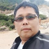 Willy from Purbalingga | Man | 35 years old | Scorpio