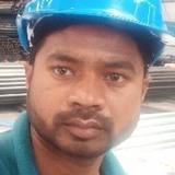 Bk from Bhachau | Man | 26 years old | Aquarius