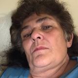 Katqn from Minnedosa   Woman   62 years old   Gemini