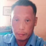 Fabian67Bi from Papar   Man   43 years old   Taurus