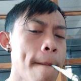 Samnox87 from Batu   Man   22 years old   Cancer