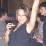 Fafita from Kuala Lumpur | Woman | 33 years old | Pisces