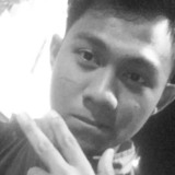 Shandy from Magelang | Man | 21 years old | Aries