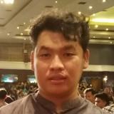 Lingga from Yogyakarta | Man | 25 years old | Libra