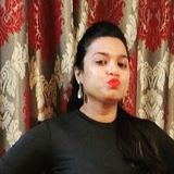 Sandy from Bangalore | Woman | 30 years old | Pisces