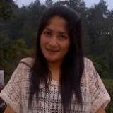 Gabriella from Malang | Woman | 39 years old | Libra