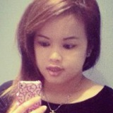 Kathy from Brisbane | Woman | 29 years old | Capricorn