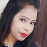Vikashsinsh9Wi from Ranchi   Woman   27 years old   Taurus