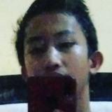 Riskyputra from Balikpapan   Man   27 years old   Aquarius