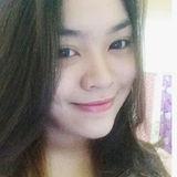 Miguelaandjan from Teluknaga | Woman | 26 years old | Gemini