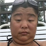 Dukechick from Du Bois   Woman   39 years old   Aquarius