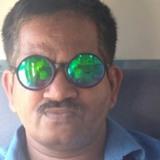 Santhoshjohn from Kosigi | Man | 45 years old | Gemini