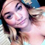 Elise from Sherwood | Woman | 22 years old | Gemini