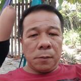 Hengky from Singkawang | Man | 57 years old | Virgo