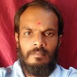 Raju from Hyderabad   Man   26 years old   Gemini