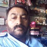 Vivek from Alwar | Man | 43 years old | Taurus
