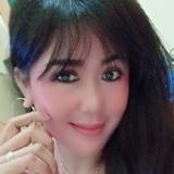 Yuliana from Jakarta | Woman | 41 years old | Capricorn