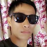Nits from Dimapur | Man | 32 years old | Sagittarius