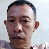Anton from Bengkulu | Man | 35 years old | Sagittarius