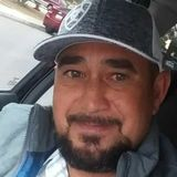 Loco from Chandler   Man   47 years old   Aquarius