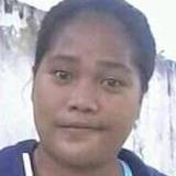 Riya from Dehra Dun   Woman   21 years old   Gemini