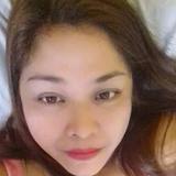 Akue from Shah Alam   Woman   29 years old   Gemini